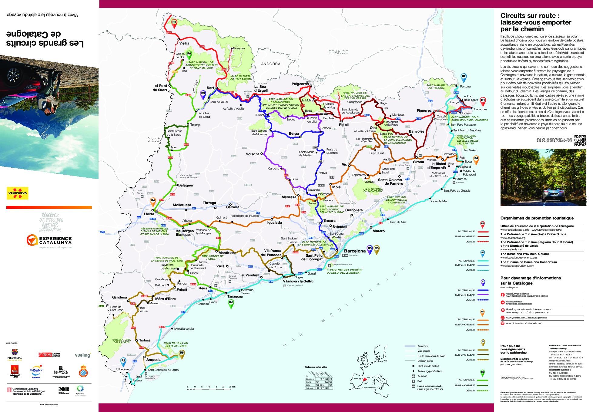 Les grands circuits de Catalogne